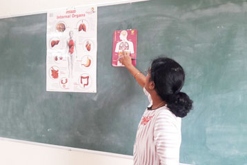 best school kompally Hyderabad EVS activity on Internal Organs 4