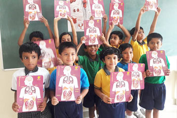 best school kompally Hyderabad EVS activity on Internal Organs 9