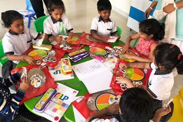 best school kompally Hyderabad Experiential learning 3