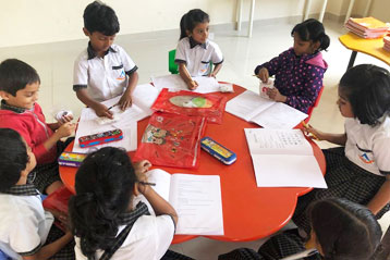 best school kompally Hyderabad Experiential learning 6